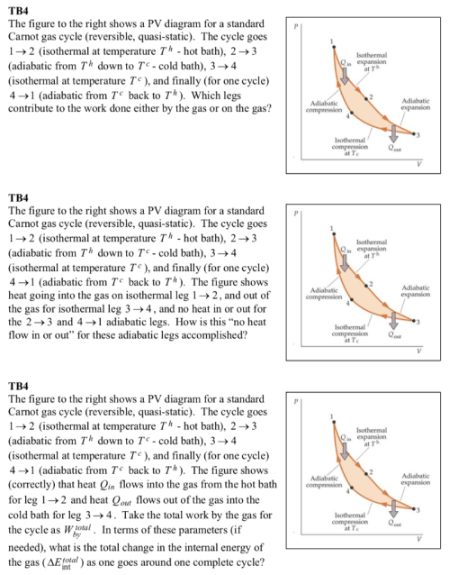 small resolution of tb4 the figure to the right shows a pv diagram for a standard carnot gas cycle