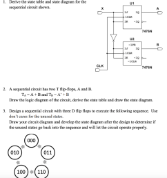 derive the state table and state diagram for the sequential circuit shown u1 1 10 [ 921 x 1024 Pixel ]