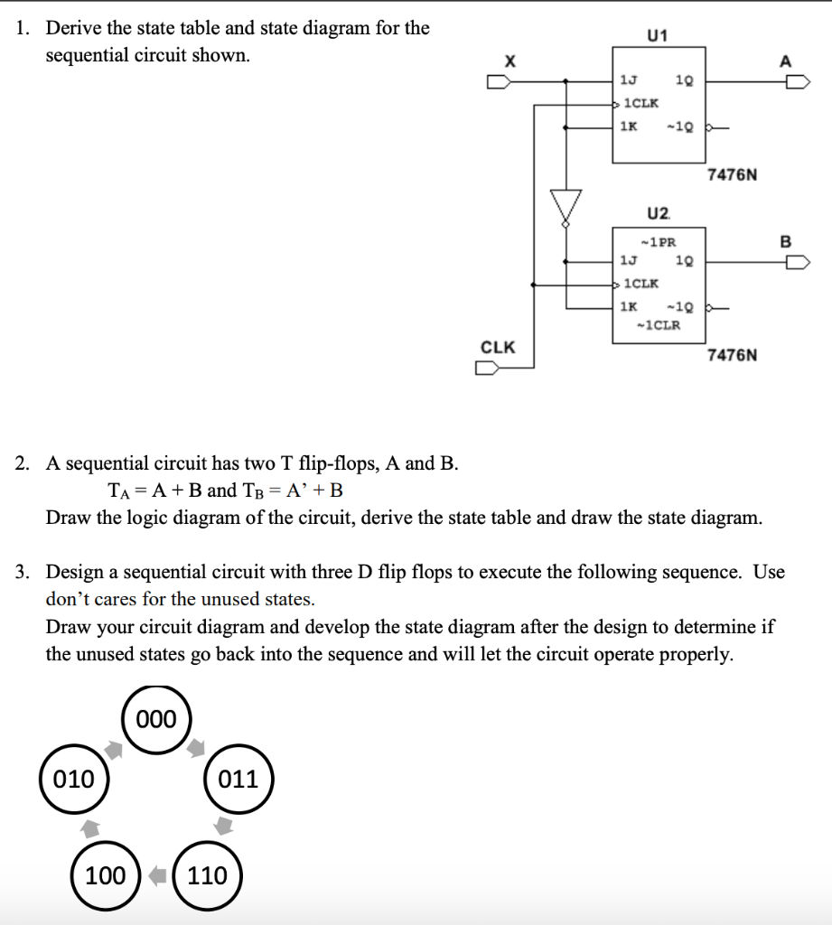 hight resolution of derive the state table and state diagram for the sequential circuit shown u1 1 10