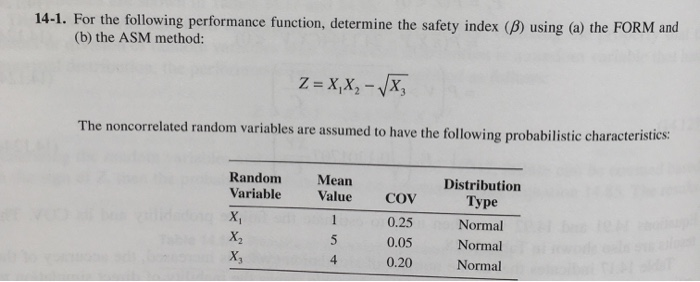 Solved: 14-1. For The Following Performance Function, Dete
