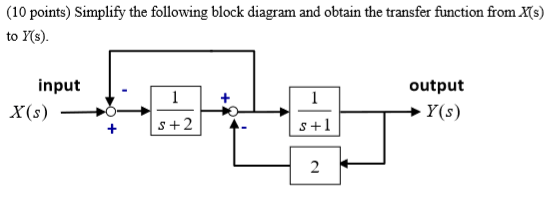 Solved: (10 Points) Simplify The Following Block Diagram A