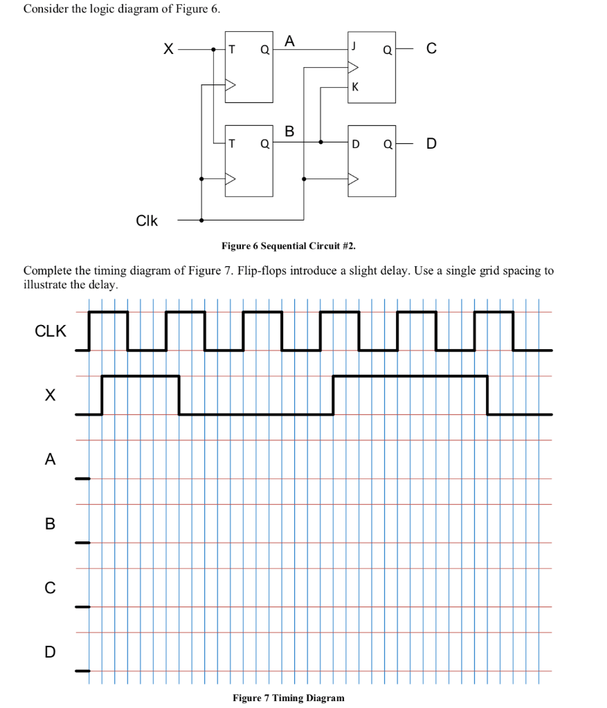 hight resolution of solved could u explain to me in words how to get the answ figure 7 logic schematic of a sequential circuit