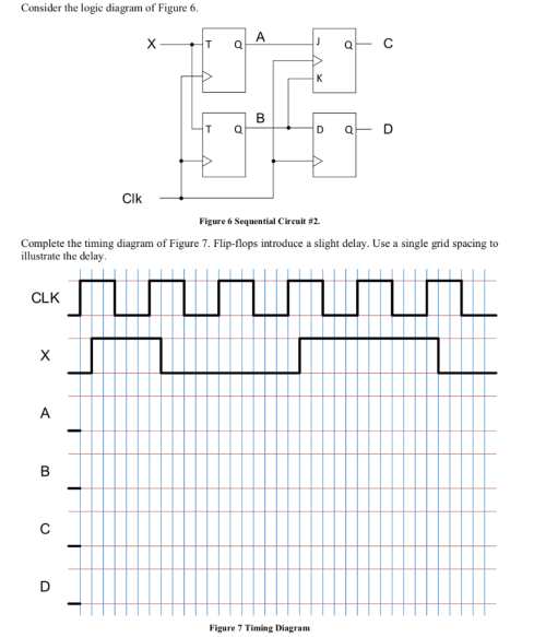 small resolution of consider the logic diagram of figure 6 d q clk figure 6 sequential circuit 2