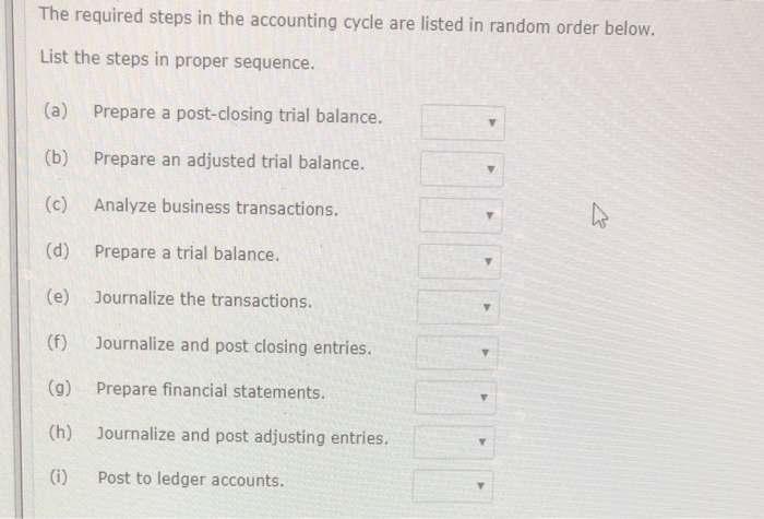 Solved: The Required Steps In The Accounting Cycle Are Lis