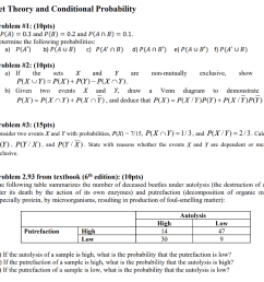 set theory and conditional probability problem 1 10pts if p a [ 1024 x 857 Pixel ]