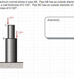 find the maximum normal stress in pipe ab pipe ab has an outside diameter of [ 1402 x 986 Pixel ]