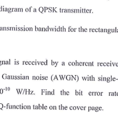 Qpsk Transmitter And Receiver Block Diagram 1999 Mitsubishi Eclipse Wiring Solved Consider A Modulator Based On The Following C Draw Of D Estimate Transmission Bandwidth For