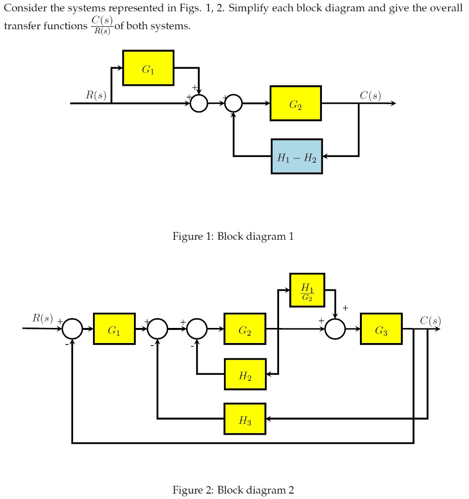 hight resolution of consider the systems represented in figs 1 2 simplify each block diagram and