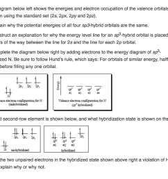 question the diagram below left shows the energies and electron occupation of the valence orbitals of nitrogen using the standard set 2s 2px  [ 1024 x 850 Pixel ]
