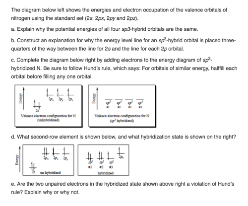 small resolution of question the diagram below left shows the energies and electron occupation of the valence orbitals of nitrogen using the standard set 2s 2px
