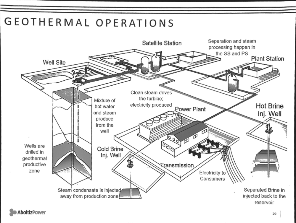 medium resolution of geothermal operations separation and steam processing happen in the ss and ps satellite station plant station