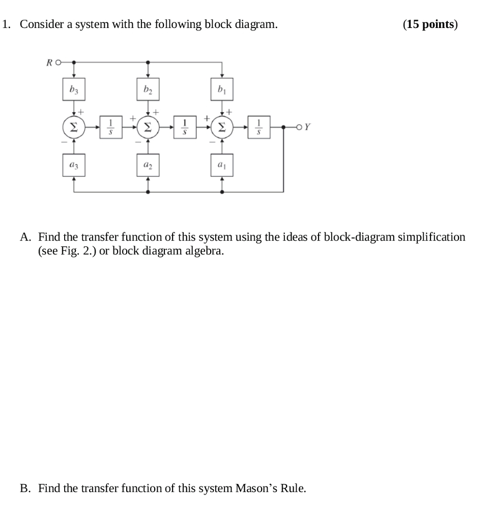 hight resolution of consider a system with the following block diagram 15 points b3 b2 b1
