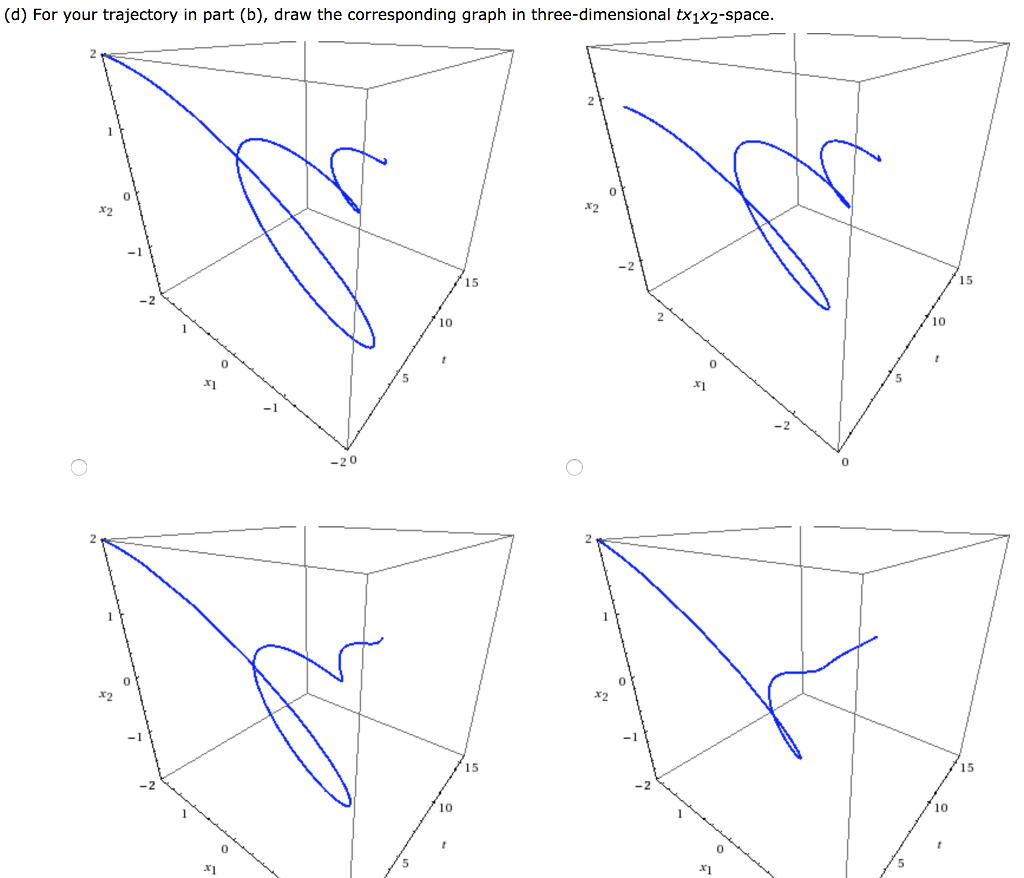 Solved: Consider The Following. (A Computer Algebra System