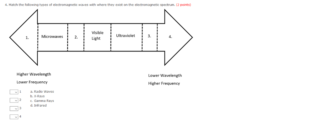 Solved: 4. Match The Following Types Of Electromagnetic Wa