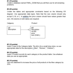 Er Diagram Practice Problems With Solutions Pruning A Plum Tree Solved 1 10 Points Create Database Named Final Exam That You Will Then Use