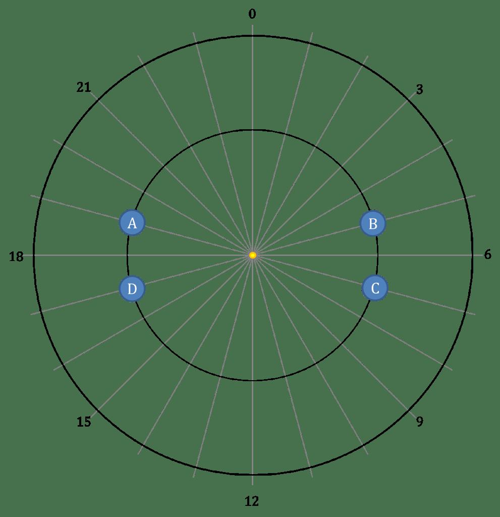 medium resolution of 21 18 6 15 12