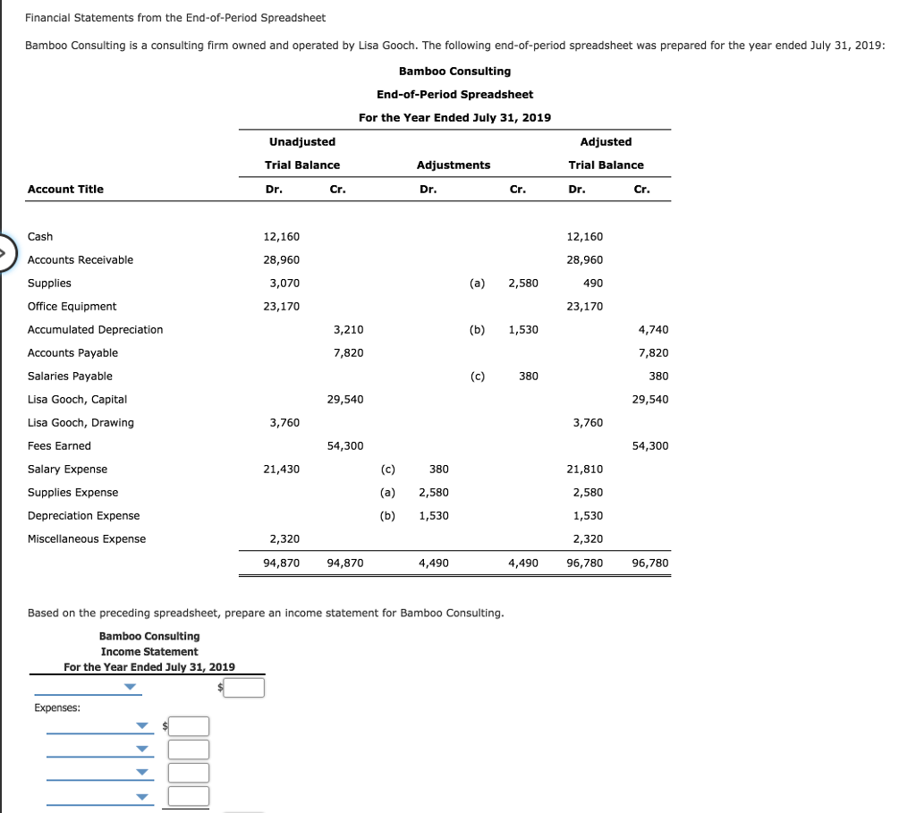 Solved Financial Statements From The End Of Period Spread