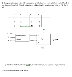 design an adder subtractor with one selection variable s and two input variables [ 980 x 1024 Pixel ]