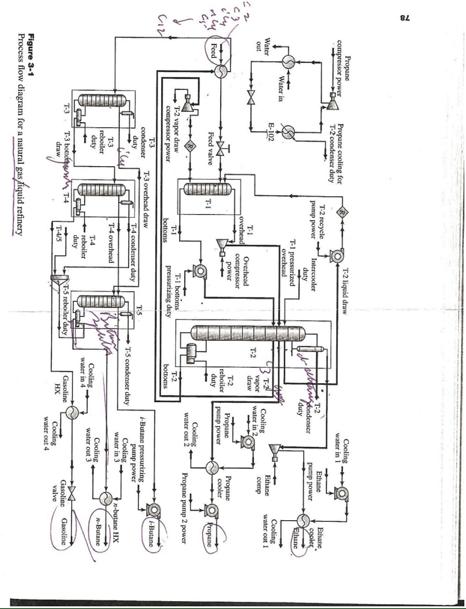 manometer diagram process