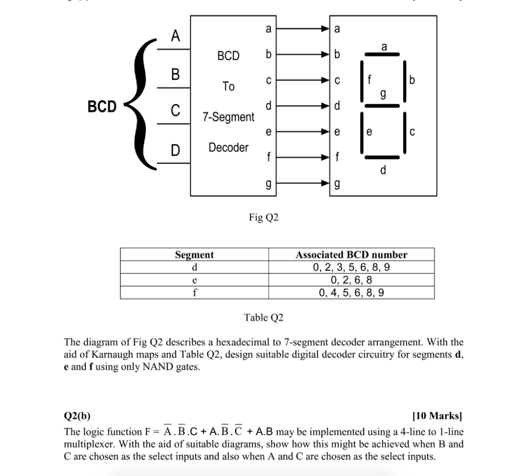 medium resolution of bcd 0 bcd 7 segment di decoder fig q2 associated bcd number 0 2