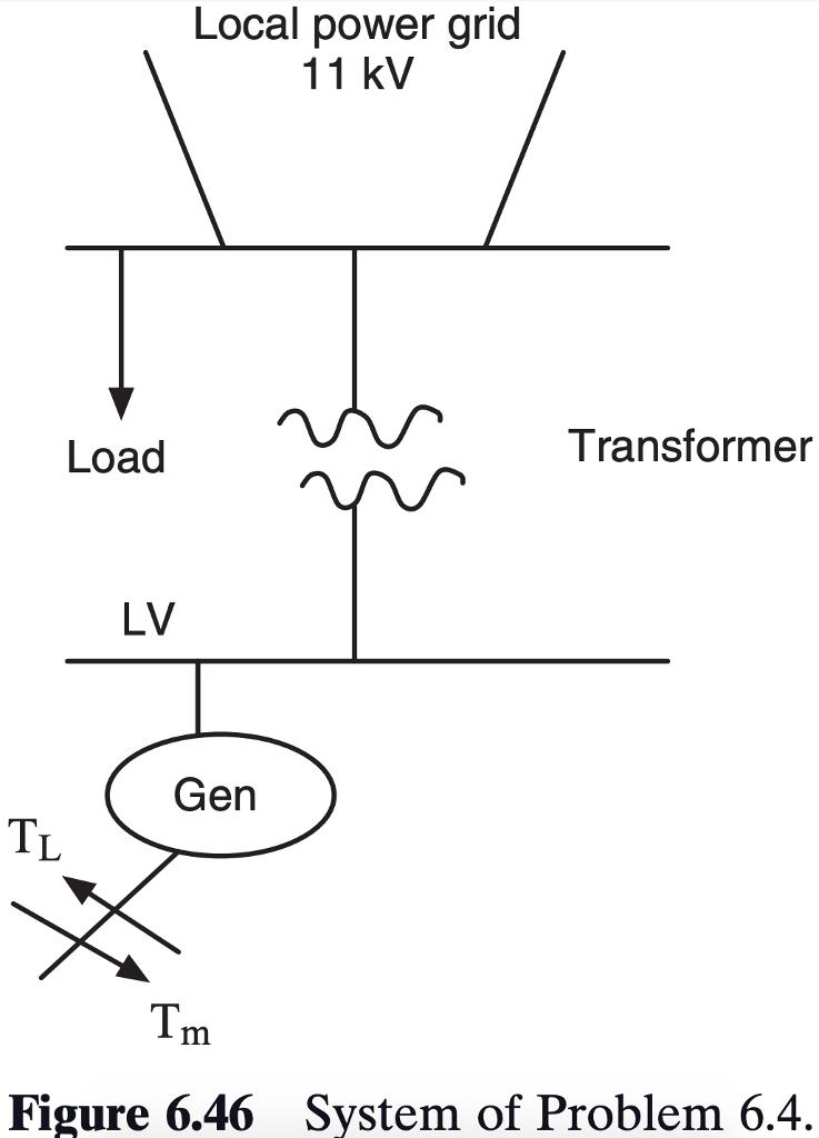 Induction Generator Power Factor