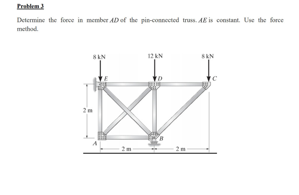 Solved: Problem 3 Determine The Force In Member AD Of The