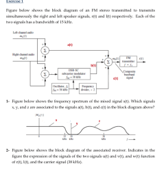 exercise 1 figure below shows the block diagram of an fm stereo transmitted to transmits simultaneously [ 918 x 1010 Pixel ]