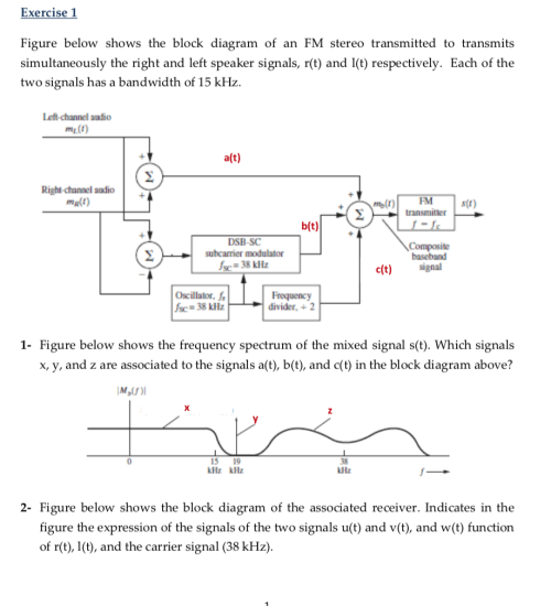 small resolution of exercise 1 figure below shows the block diagram of an fm stereo transmitted to transmits simultaneously
