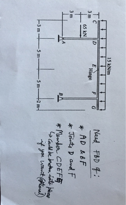 Draw Deflected Shape Shear Force And Bending Moment Diagram For All