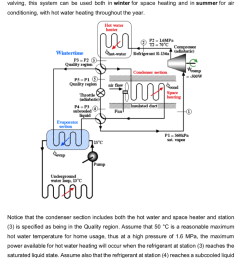 question we wish to do a preliminary thermodynamic analysis of the following home geothermal heat pump system designed for wintertime hot water and space  [ 798 x 1024 Pixel ]