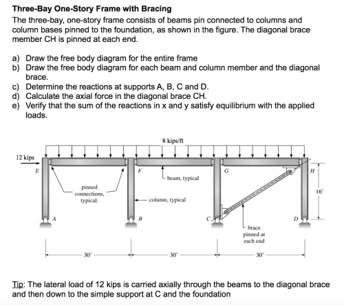 small resolution of question three bay one story frame with bracing the three bay one story frame consists of beams pin connected to columns and column bases pinned to the