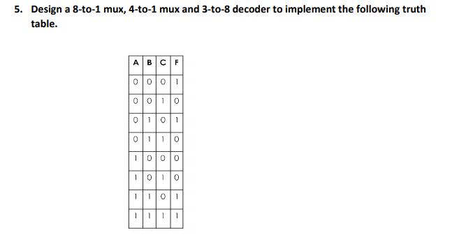 Solved: Design A 8-to-1 Mux, 4-to-1 Mux And 3-to-8 Decoder