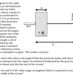 the diagram to the right represents an old fashioned crt cathode ray [ 1024 x 798 Pixel ]