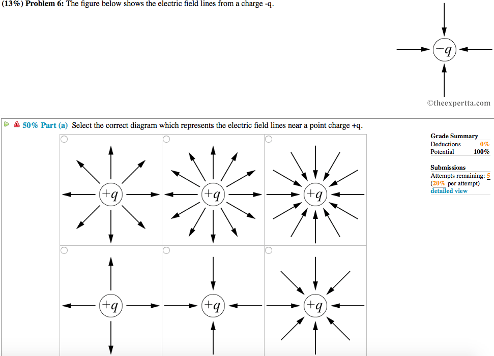 Solved: (13%) Problem 6: The Figure Below Shows The Electr