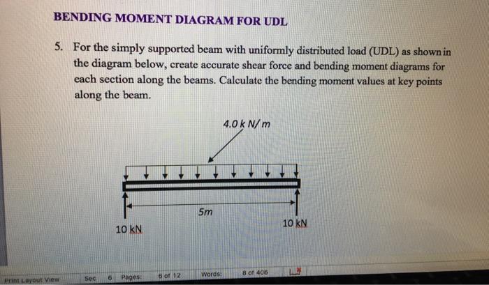 Bending Moment Diagram Under Vertical Loading