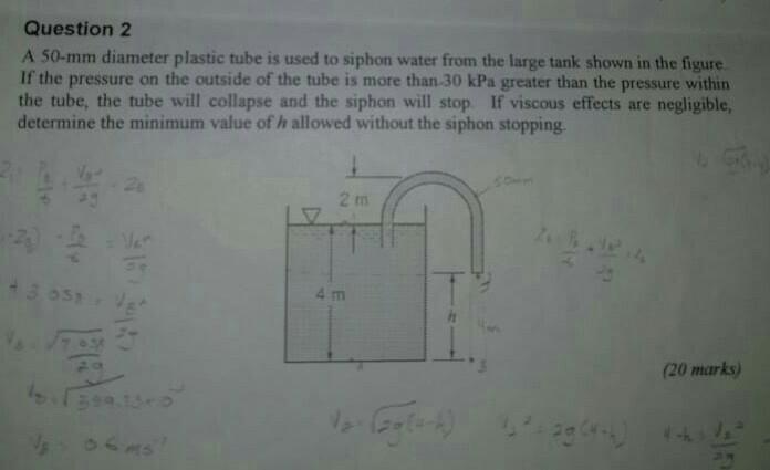 50 mm diameter plastic tube