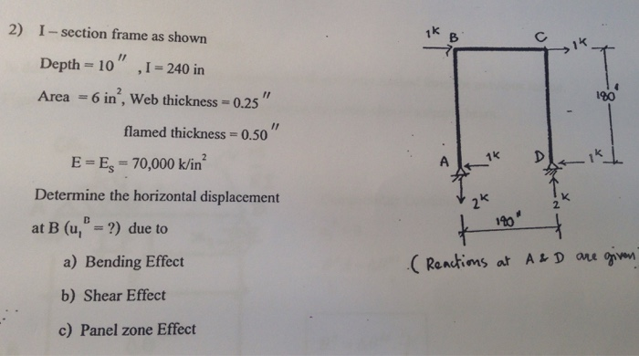 Shear Force And Bending Moment Diagram Shaer Froce And Bending Moment