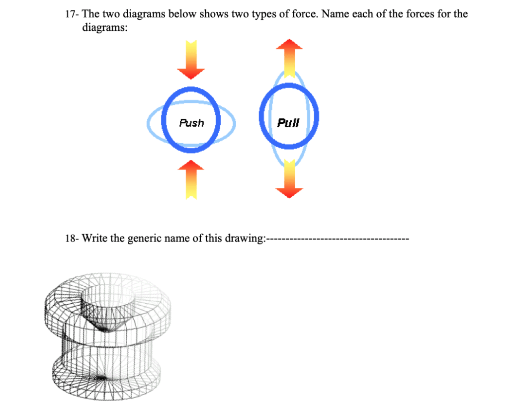 Solved 17 The Two Diagrams Below Shows Two Types Of Forc