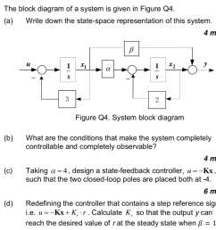the block diagram of a system is given in figure q4 a  [ 1024 x 929 Pixel ]