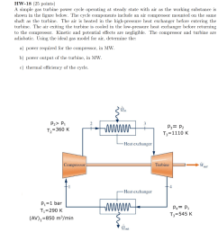 hw 18 25 points a simple gas turbine power cycle operating at steady [ 977 x 1024 Pixel ]