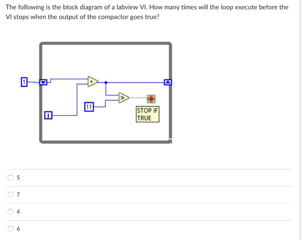 hight resolution of question the following is the block diagram of a labview vii how many times will the loop execute before