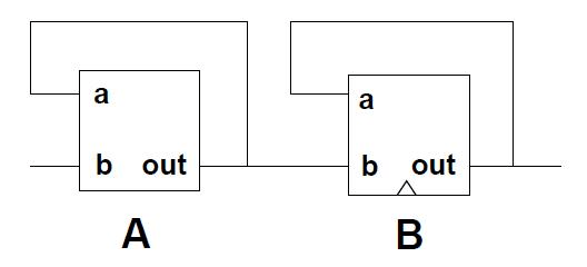 Solved: * The Following Diagram Shows A Logic Circuit Usin