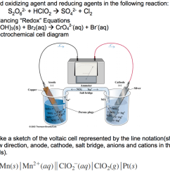 solved 1 find oxidizing agent and reducing agents in the cell diagram for so4 [ 1024 x 882 Pixel ]
