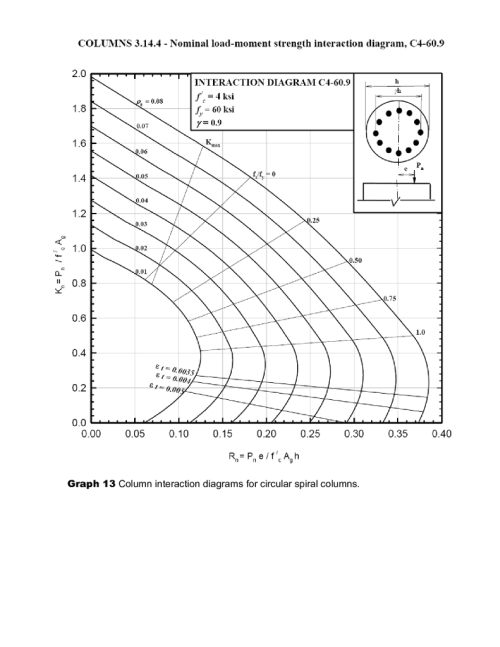 small resolution of  including length and placement of dowel steel no shear reinforcement is permitted the allowable soil bearing pressure qa is 8000 psf