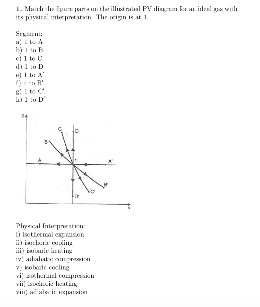 hight resolution of match the figure parts on the illustrated pv diagram for an ideal gas with