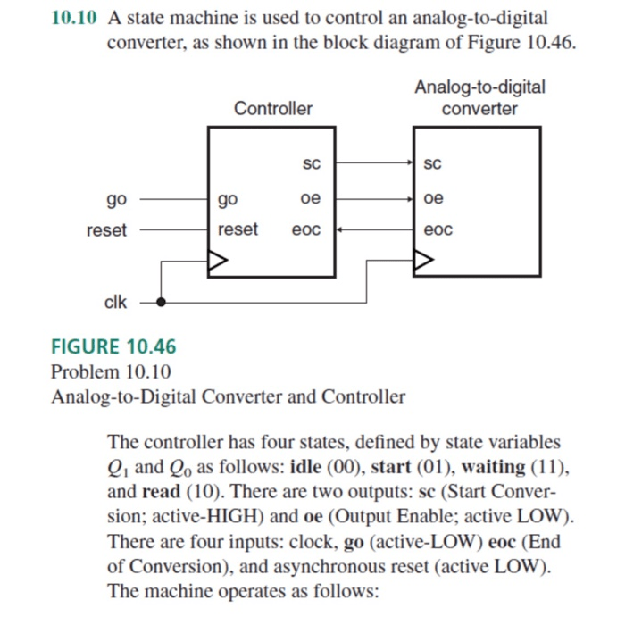 state machine diagram in block human foot skeleton labeled solved 10 a is used to control an analog digital converter