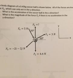 a free body diagram of a 0 45kg soccer ball is shown below [ 1024 x 768 Pixel ]