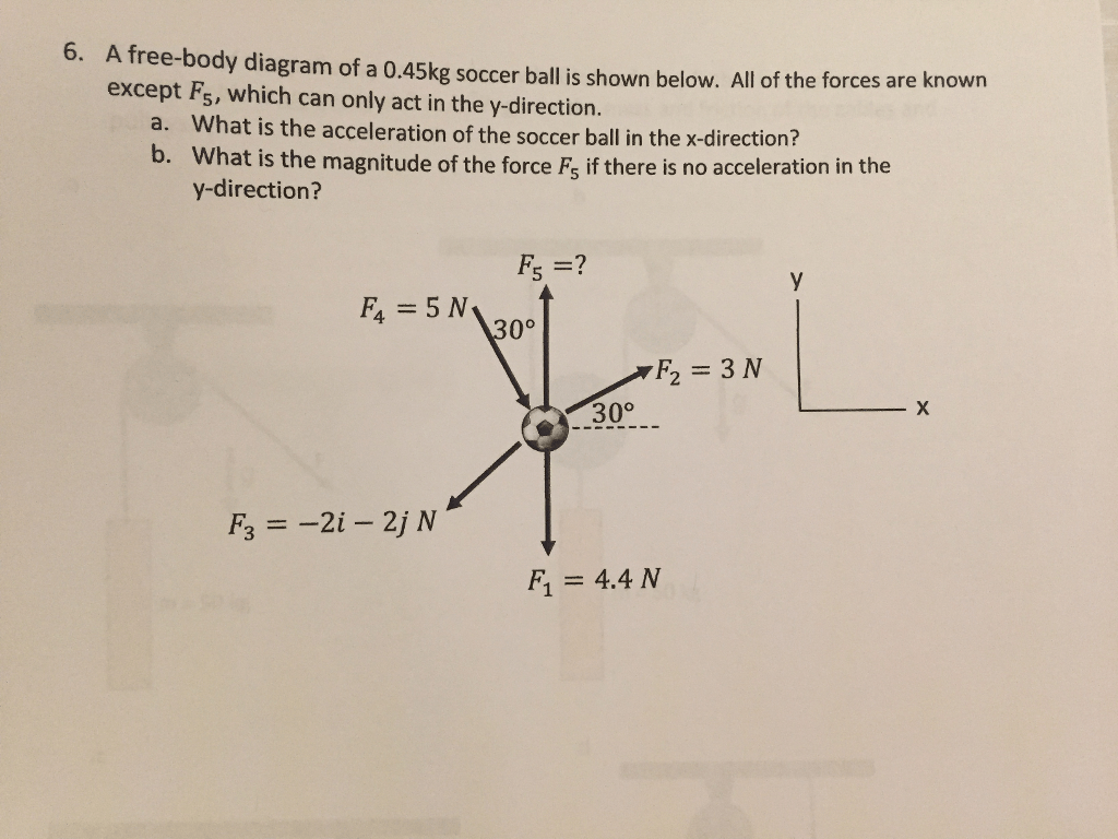 hight resolution of a free body diagram of a 0 45kg soccer ball is shown below
