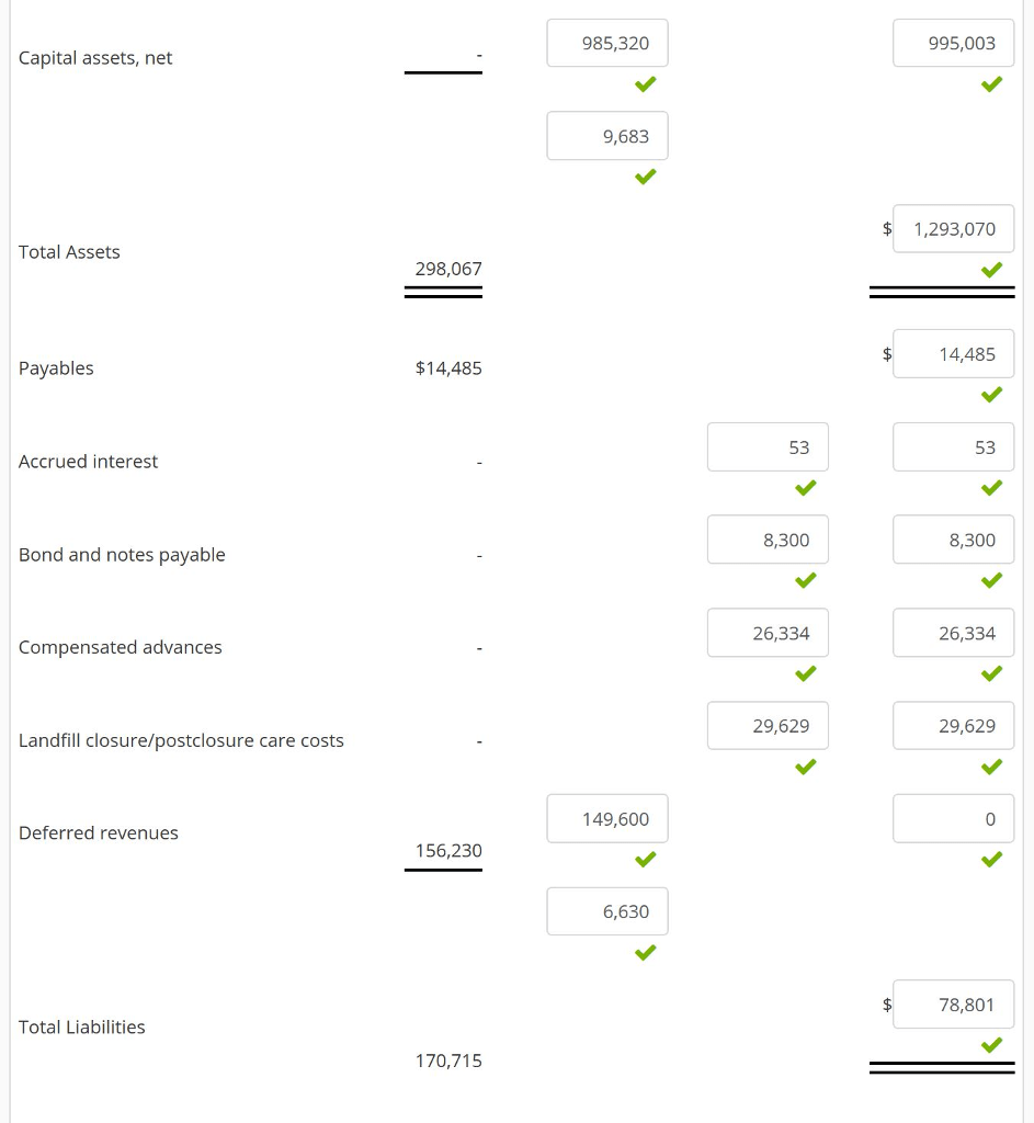 Solved: Please Help Me To Understand The Last Few Values I