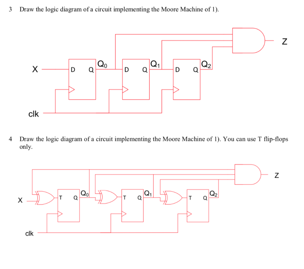 medium resolution of draw the logic diagram of a circuit implementing the moore machine of 1 3